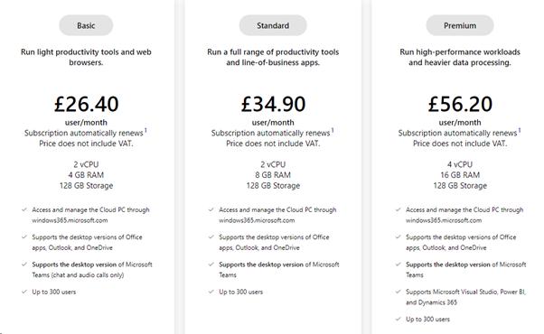 Windows 365 uk pricing